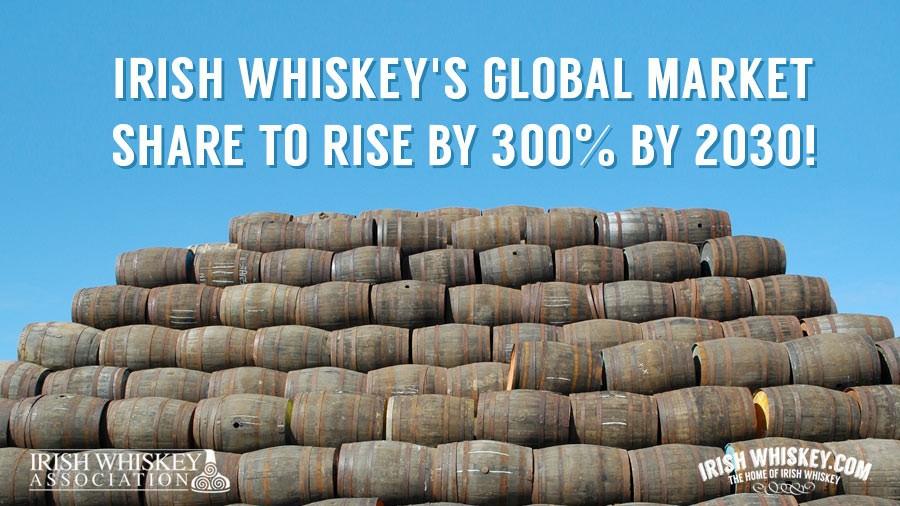 Prévisions pour le whiskey irlandais : +300% à l'horizon 2030 !